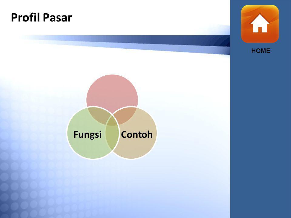 Profil Pasar HOME Contoh Fungsi