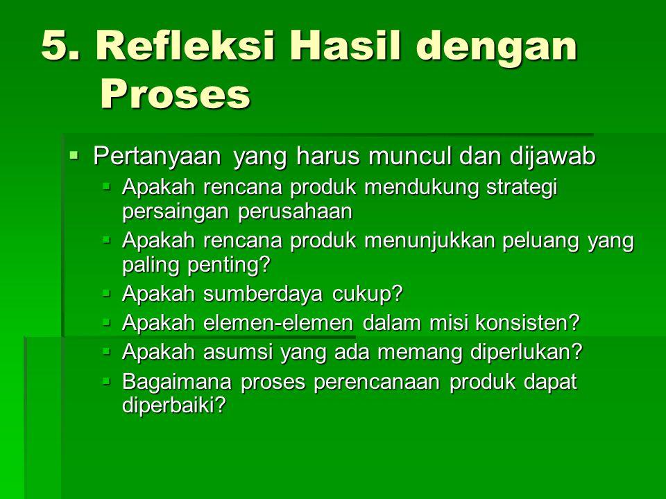 5. Refleksi Hasil dengan Proses