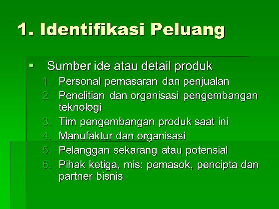 1. Identifikasi Peluang Sumber ide atau detail produk