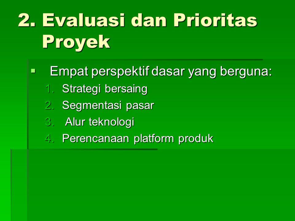 2. Evaluasi dan Prioritas Proyek