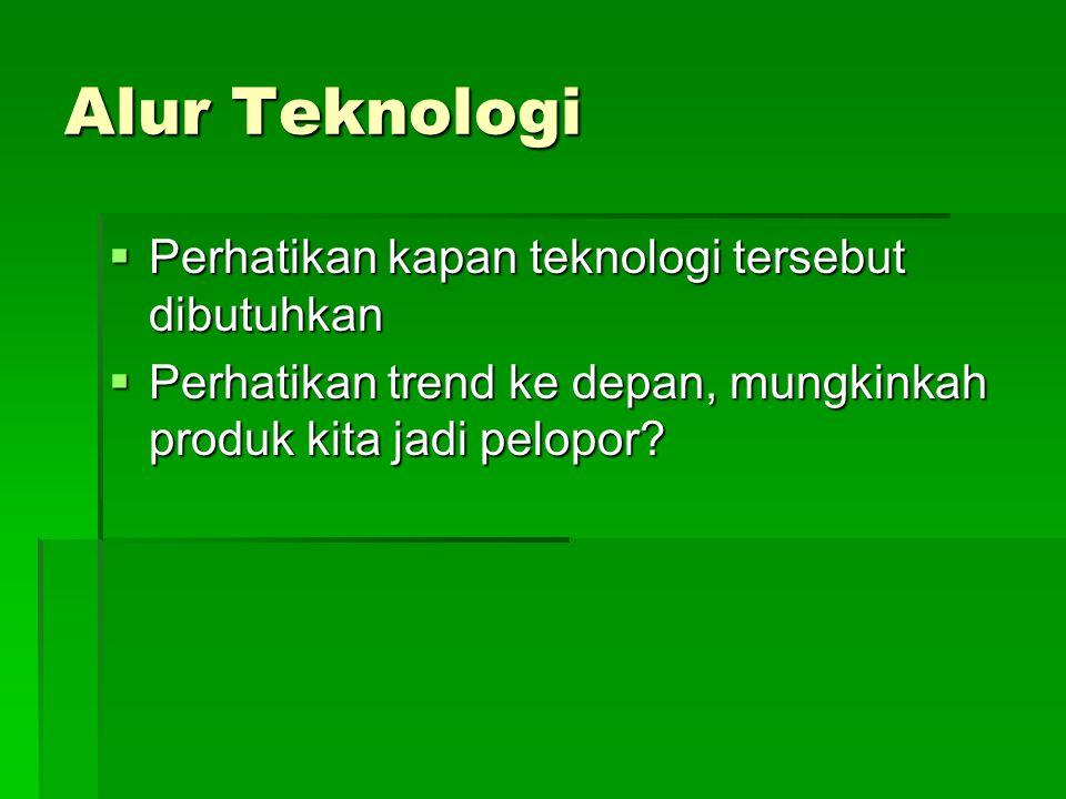 Alur Teknologi Perhatikan kapan teknologi tersebut dibutuhkan