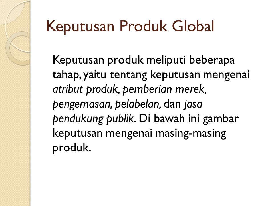 Keputusan Produk Global