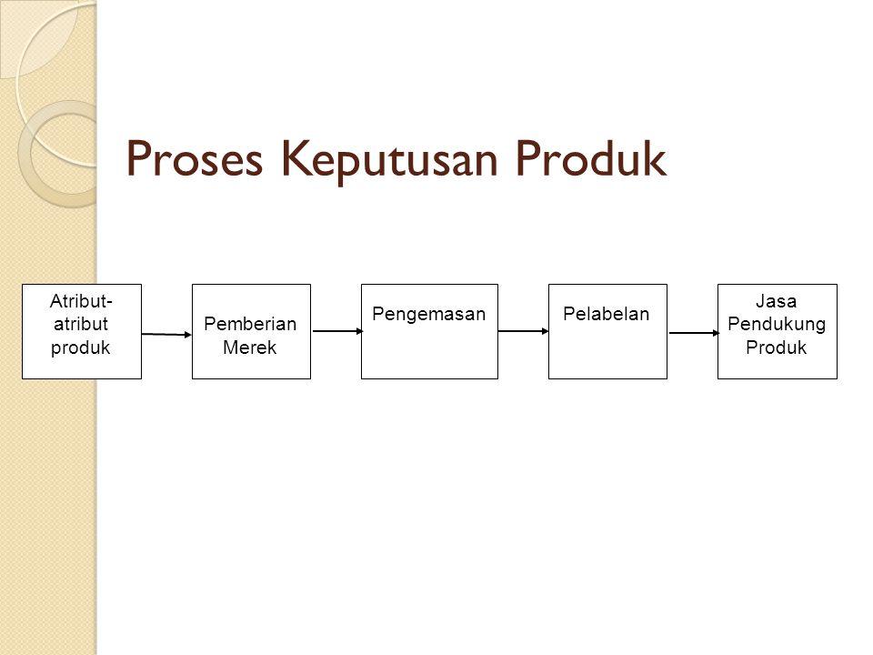 Proses Keputusan Produk