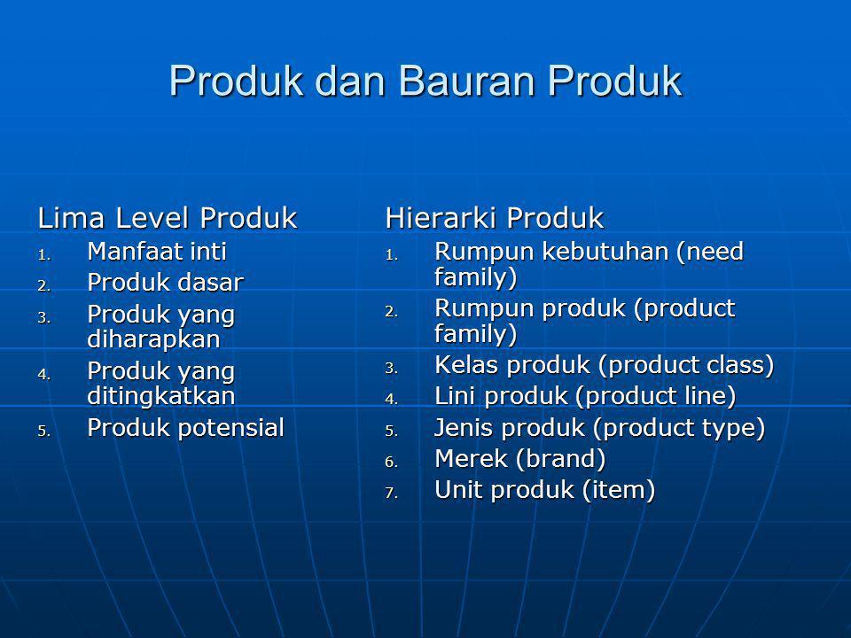 Produk dan Bauran Produk