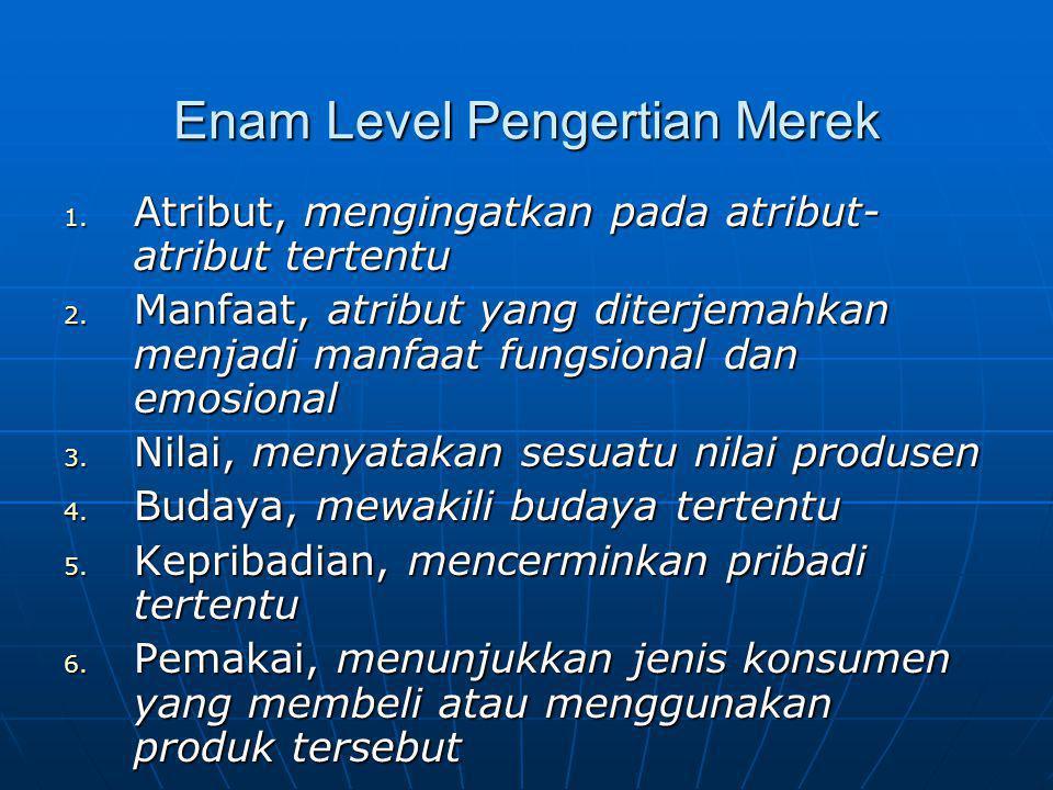 Enam Level Pengertian Merek