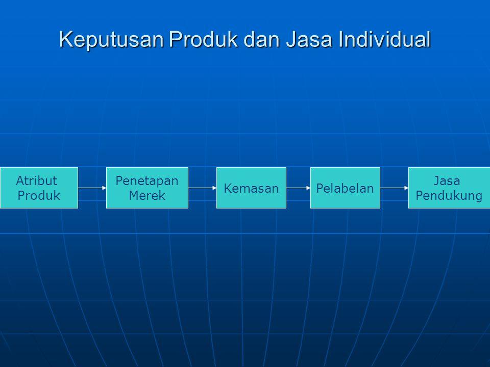 Keputusan Produk dan Jasa Individual