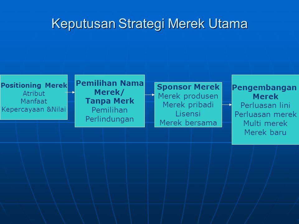 Keputusan Strategi Merek Utama