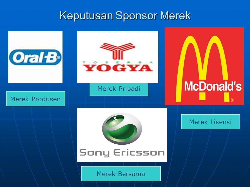 Keputusan Sponsor Merek