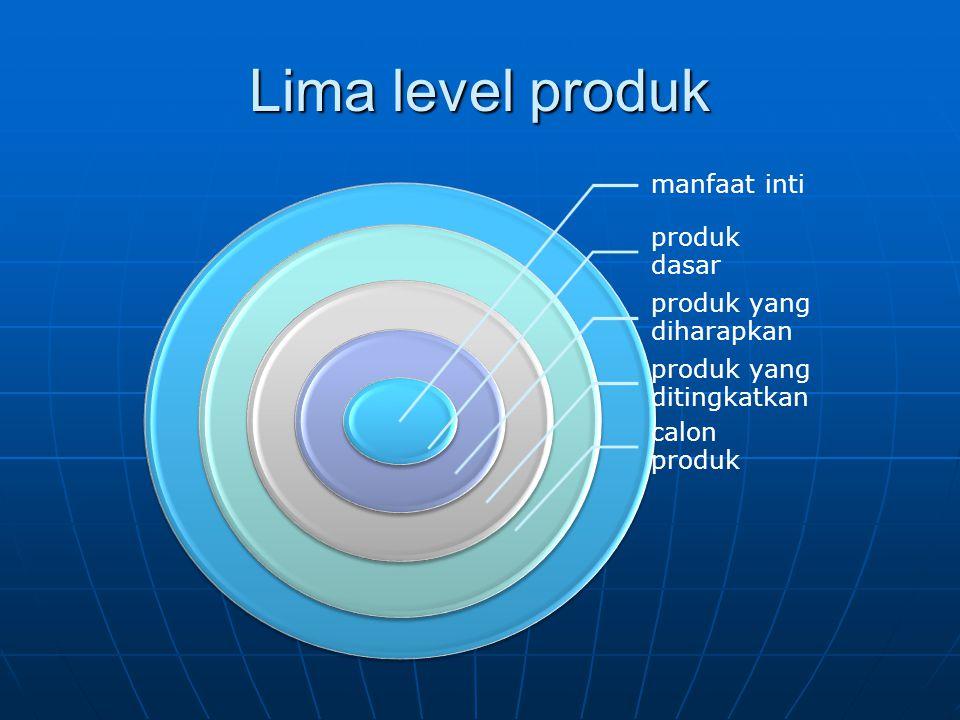 Lima level produk manfaat inti produk dasar produk yang diharapkan