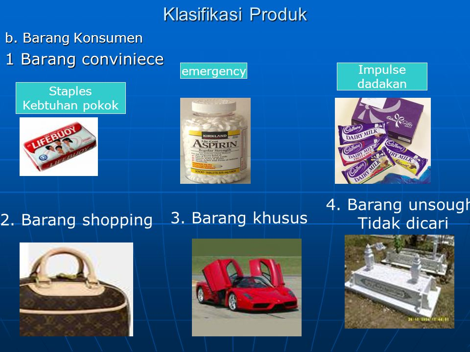 Klasifikasi Produk 1 Barang conviniece 4. Barang unsought