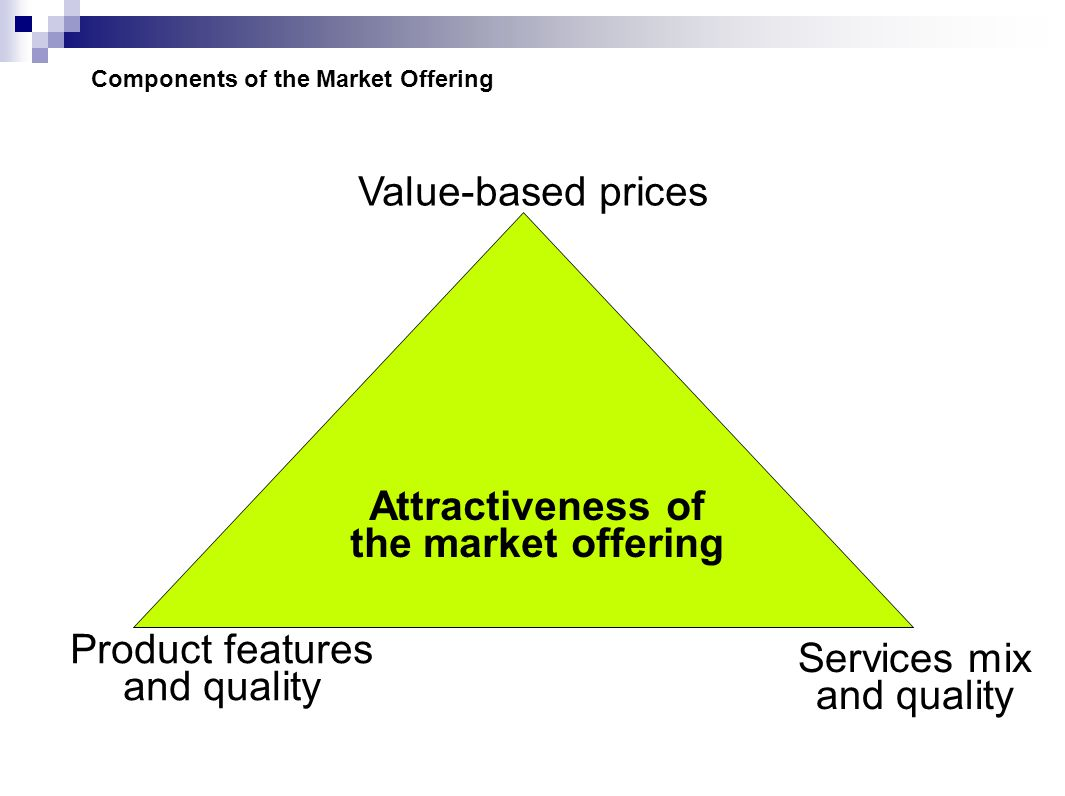 Attractiveness of the market offering