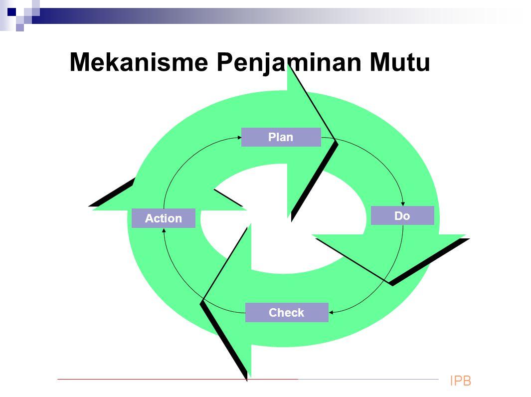 Mekanisme Penjaminan Mutu