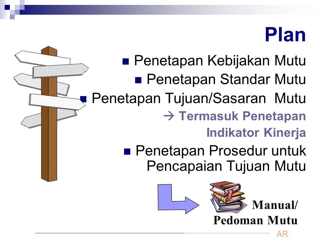 Plan Penetapan Kebijakan Mutu Penetapan Standar Mutu
