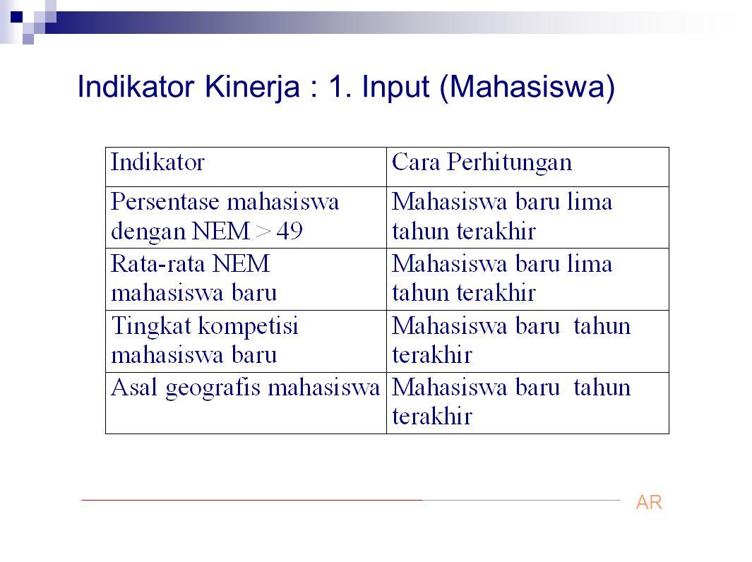 Indikator Kinerja : 1. Input (Mahasiswa)