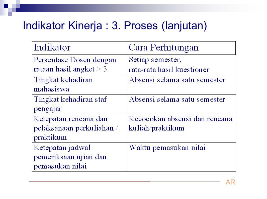 Indikator Kinerja : 3. Proses (lanjutan)