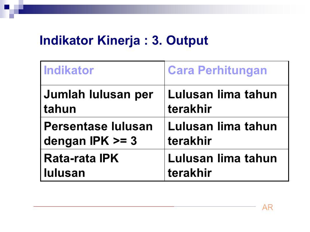 Indikator Kinerja : 3. Output