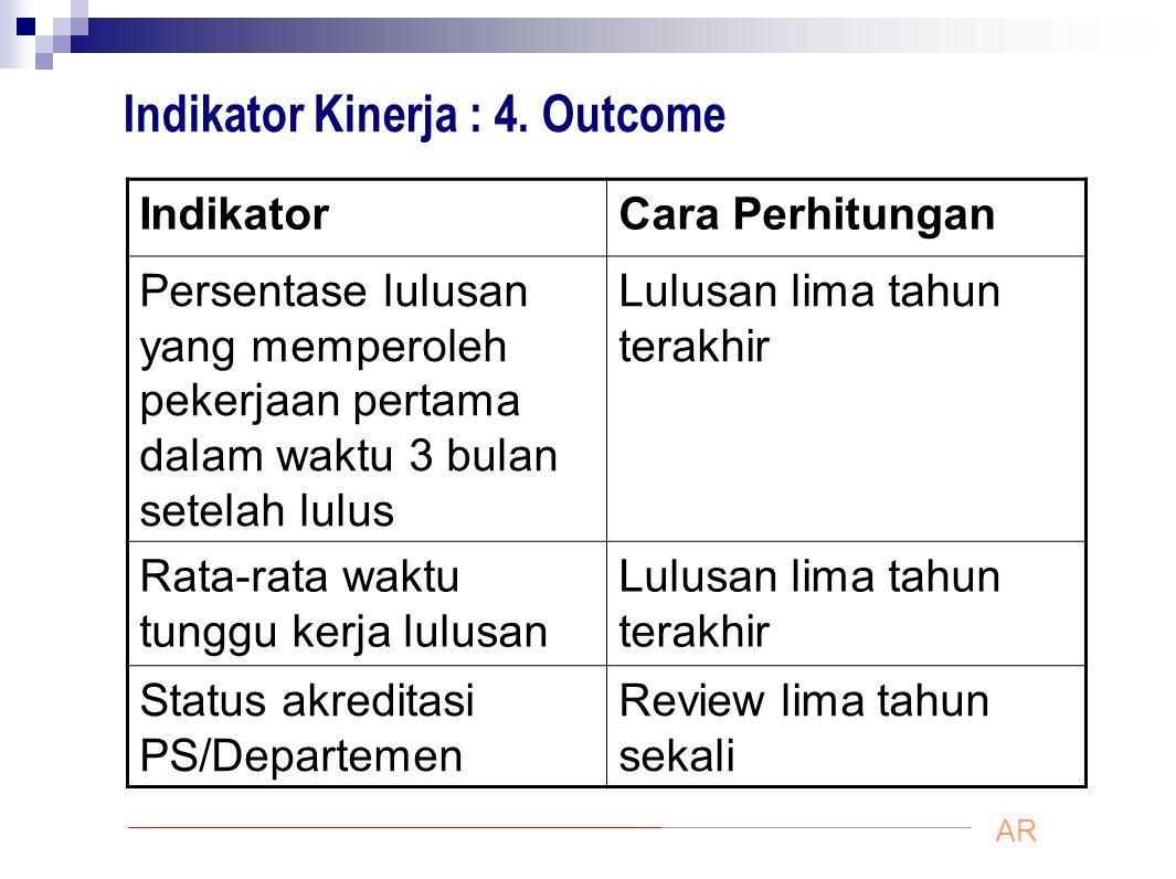 Indikator Kinerja : 4. Outcome