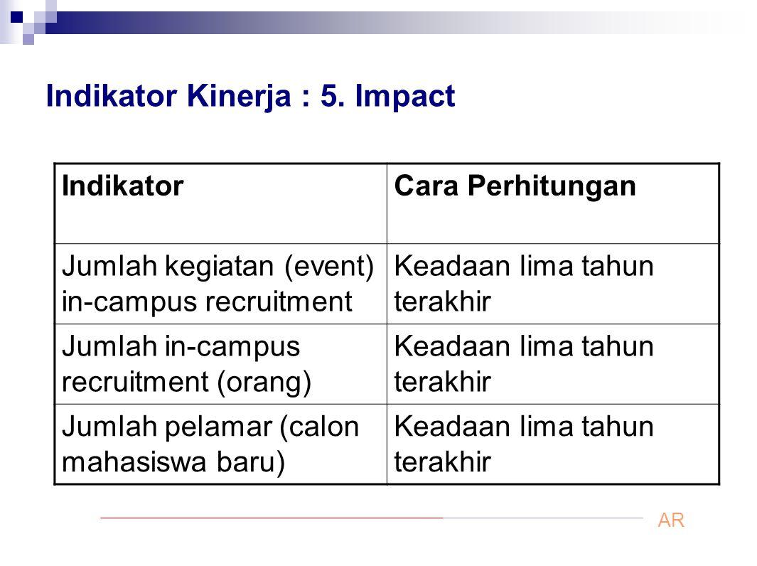 Indikator Kinerja : 5. Impact