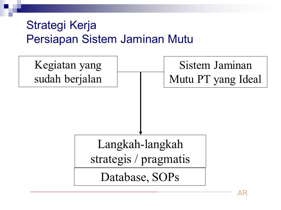 Strategi Kerja Persiapan Sistem Jaminan Mutu