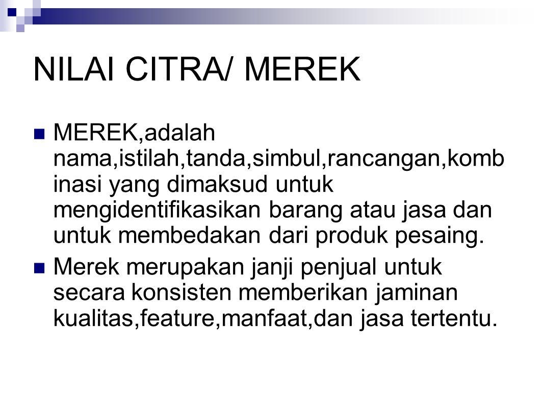 NILAI CITRA/ MEREK