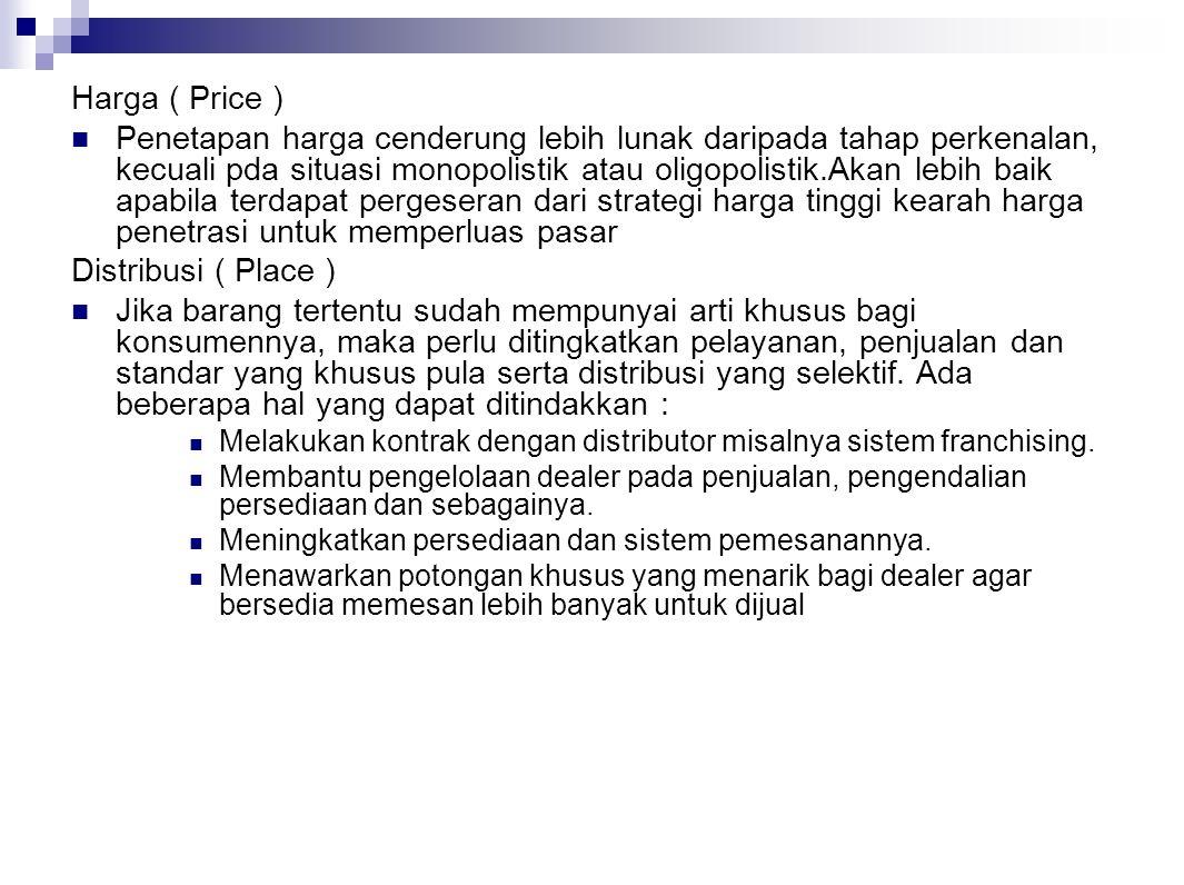 Harga ( Price )