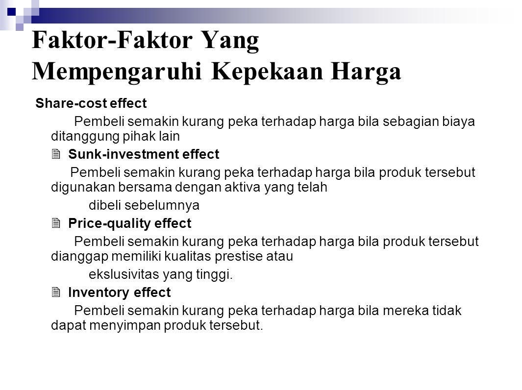Faktor-Faktor Yang Mempengaruhi Kepekaan Harga
