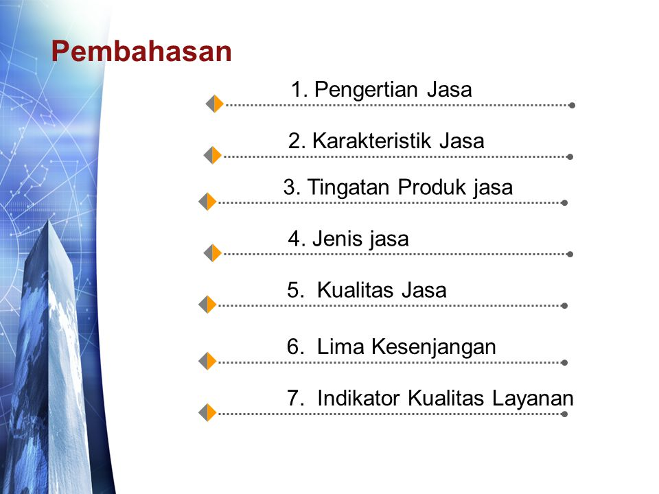 7. Indikator Kualitas Layanan