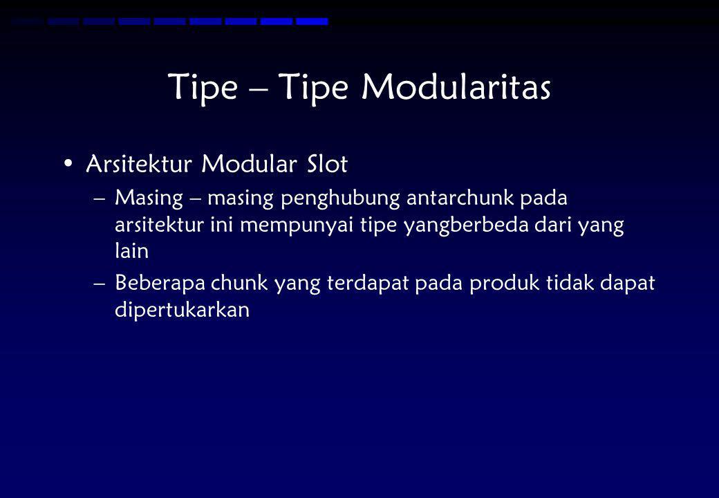Tipe – Tipe Modularitas