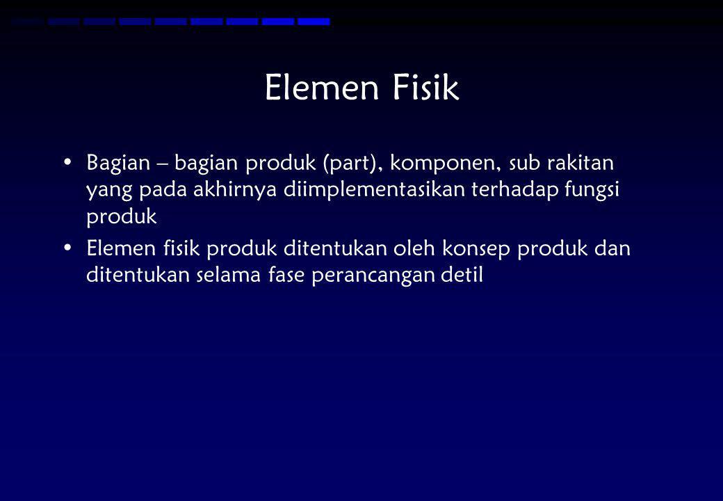 Elemen Fisik Bagian – bagian produk (part), komponen, sub rakitan yang pada akhirnya diimplementasikan terhadap fungsi produk.