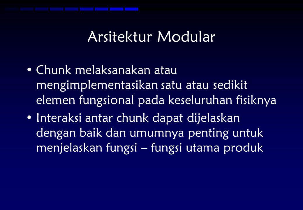 Arsitektur Modular Chunk melaksanakan atau mengimplementasikan satu atau sedikit elemen fungsional pada keseluruhan fisiknya.