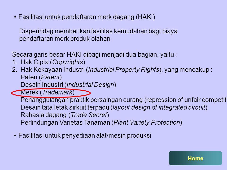 Fasilitasi untuk pendaftaran merk dagang (HAKI)