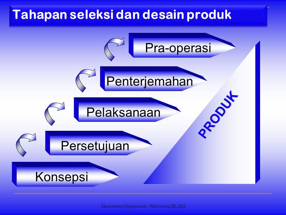 Tahapan seleksi dan desain produk