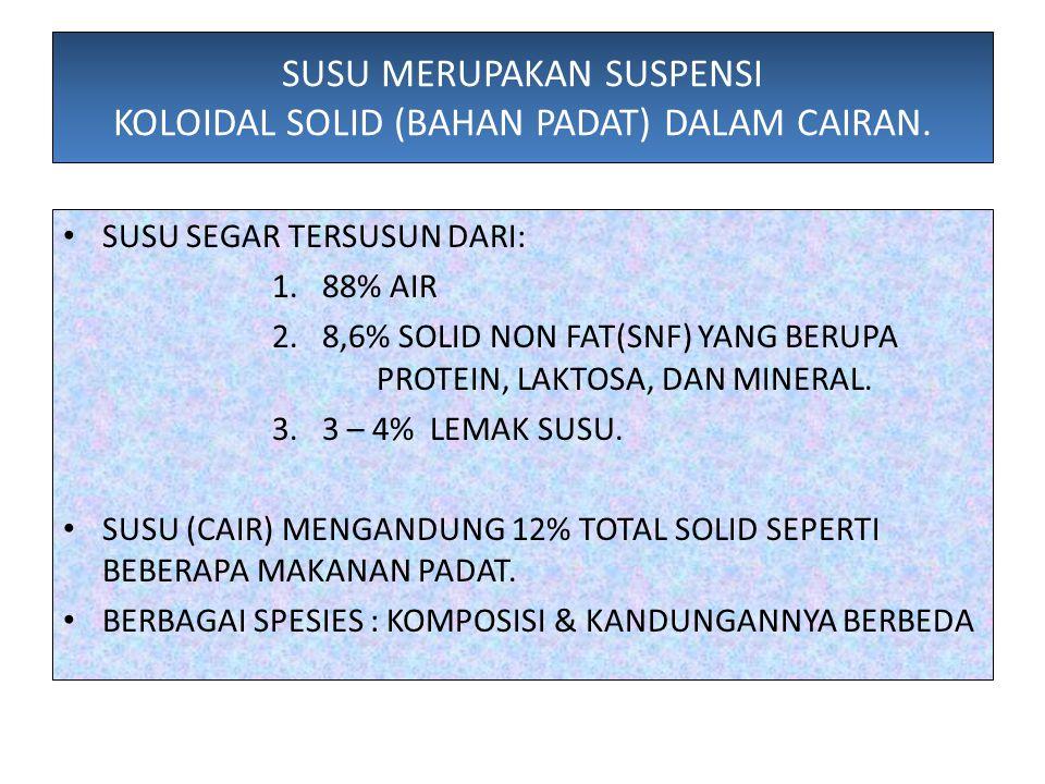 SUSU MERUPAKAN SUSPENSI KOLOIDAL SOLID (BAHAN PADAT) DALAM CAIRAN.