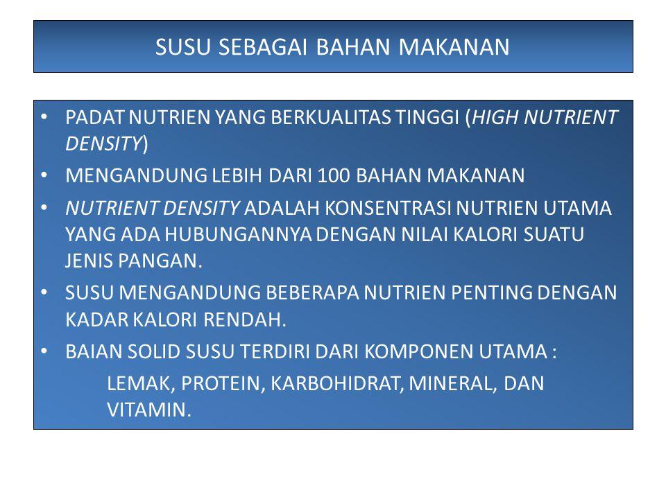 SUSU SEBAGAI BAHAN MAKANAN