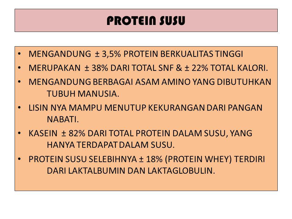 PROTEIN SUSU MENGANDUNG ± 3,5% PROTEIN BERKUALITAS TINGGI