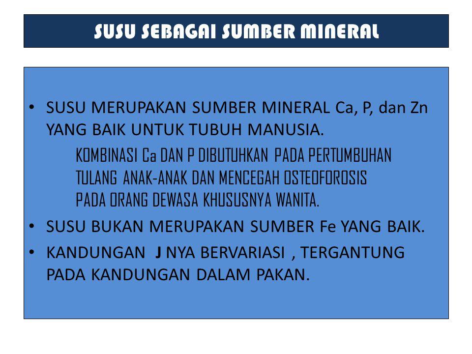 SUSU SEBAGAI SUMBER MINERAL
