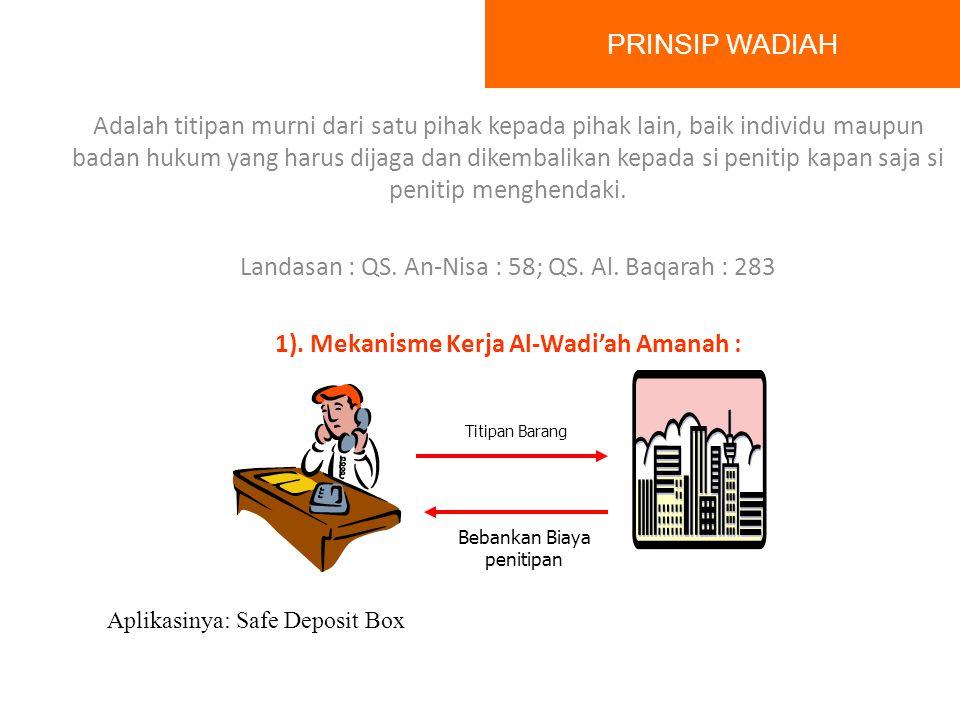 1). Mekanisme Kerja Al-Wadi'ah Amanah :