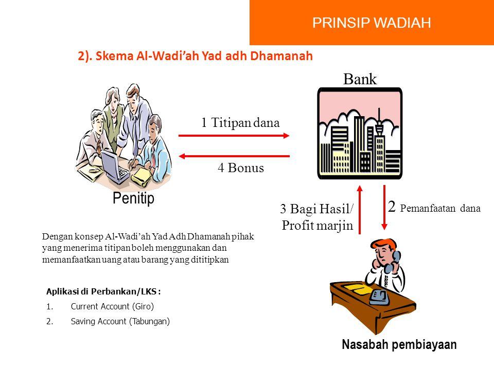 2). Skema Al-Wadi'ah Yad adh Dhamanah