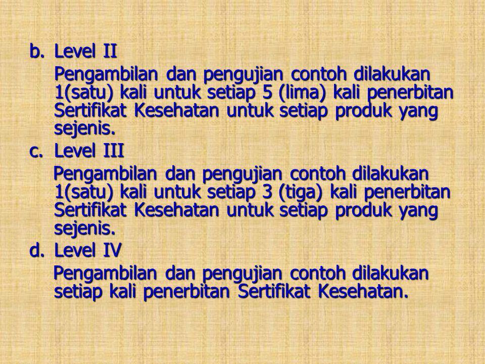 b. Level II