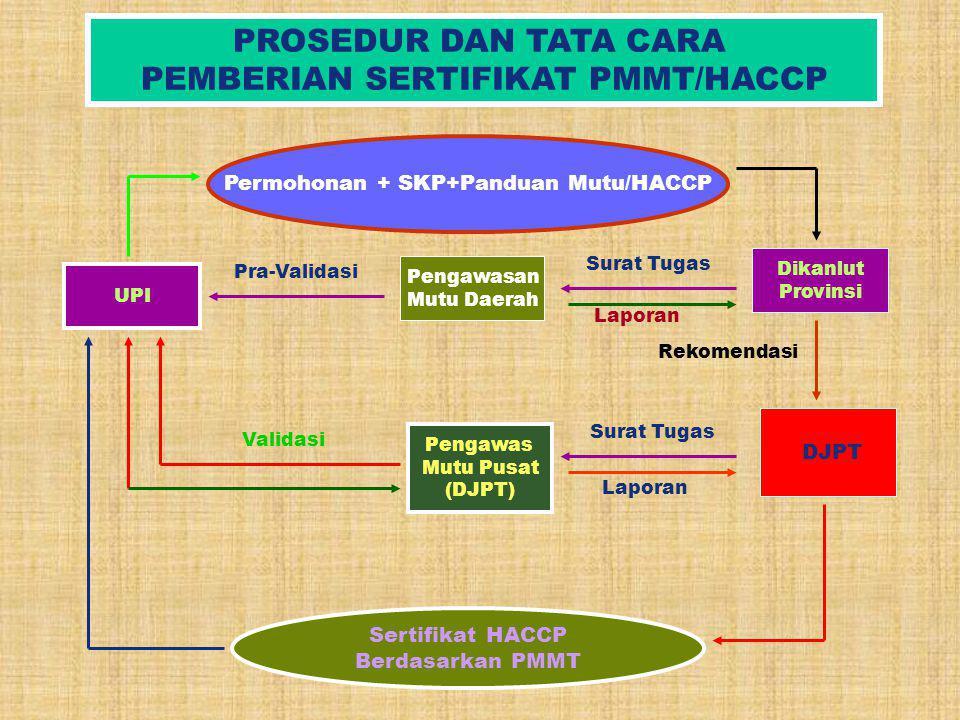 PEMBERIAN SERTIFIKAT PMMT/HACCP