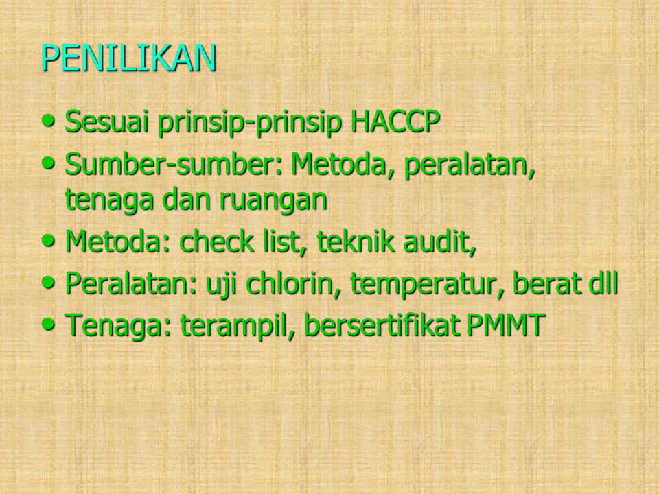 PENILIKAN Sesuai prinsip-prinsip HACCP