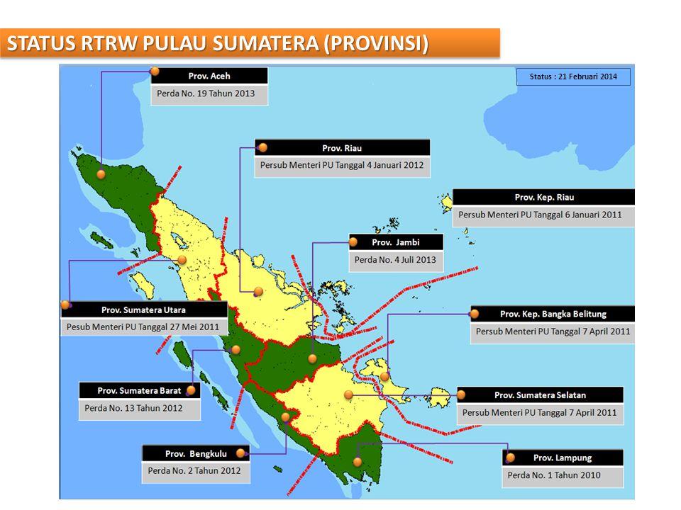Status rtrw pulau sumatera (provinsi)