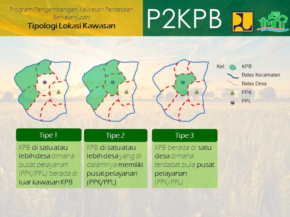 Program Pengembangan Kawasan Perdesaan Berkelanjutan Tipologi Lokasi Kawasan