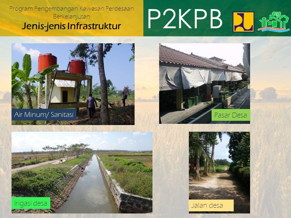 P2KPB Air Minum/ Sanitasi Pasar Desa Irigasi desa Jalan desa