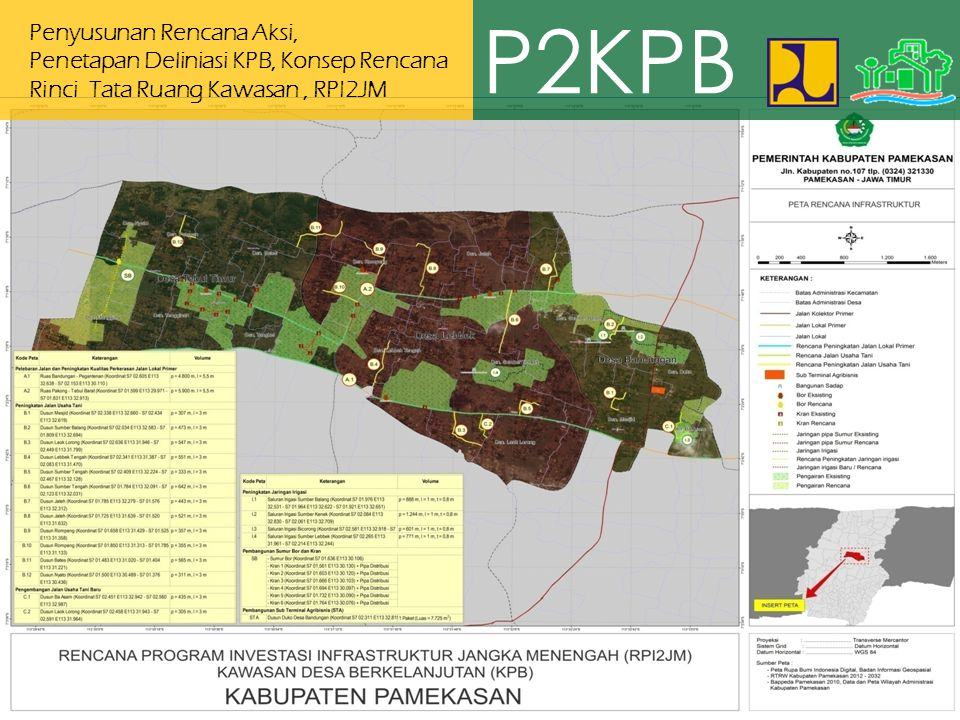 P2KPB Penyusunan Rencana Aksi,
