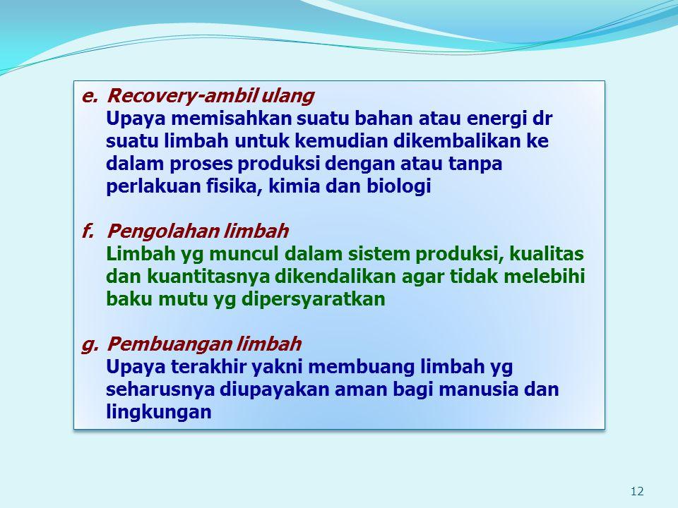 e. Recovery-ambil ulang