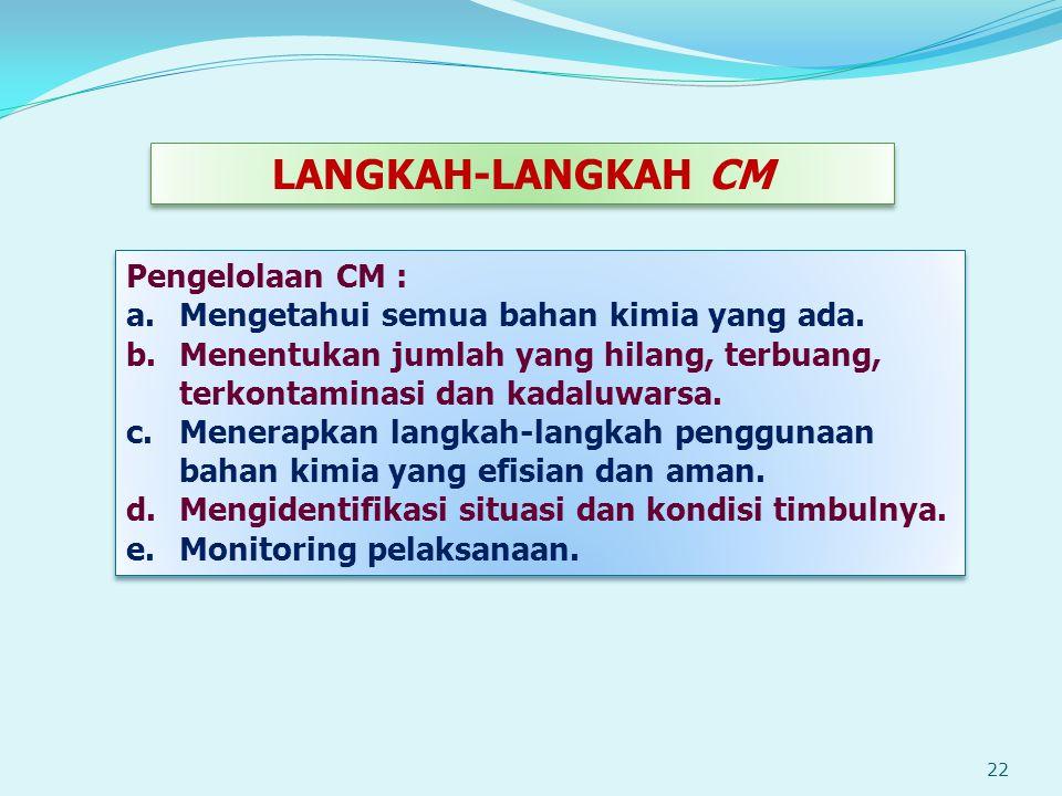 LANGKAH-LANGKAH CM Pengelolaan CM :