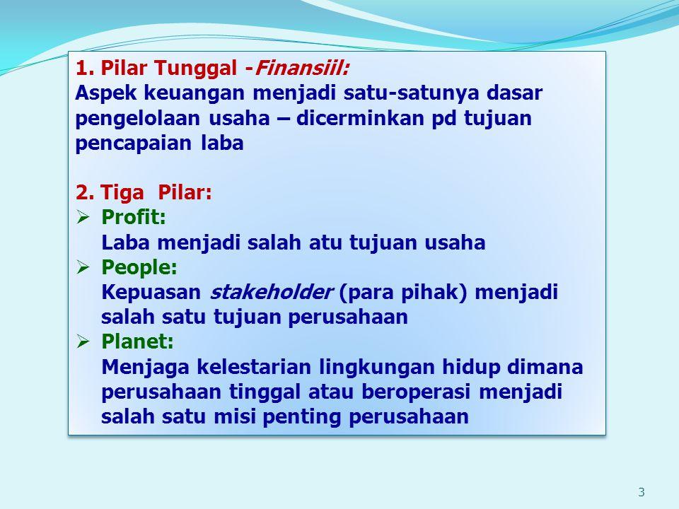 1. Pilar Tunggal -Finansiil: