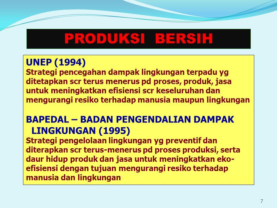 PRODUKSI BERSIH UNEP (1994)