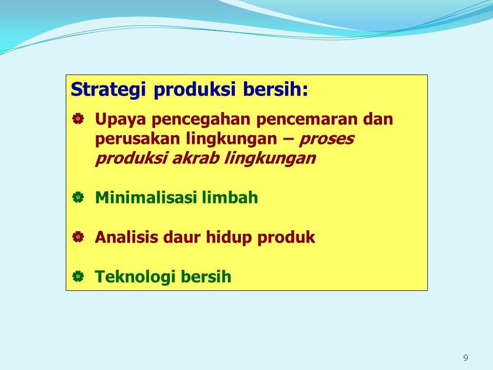 Strategi produksi bersih: